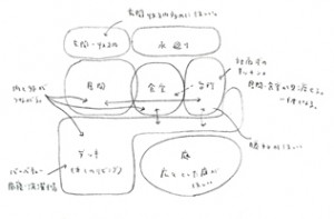 process-3p